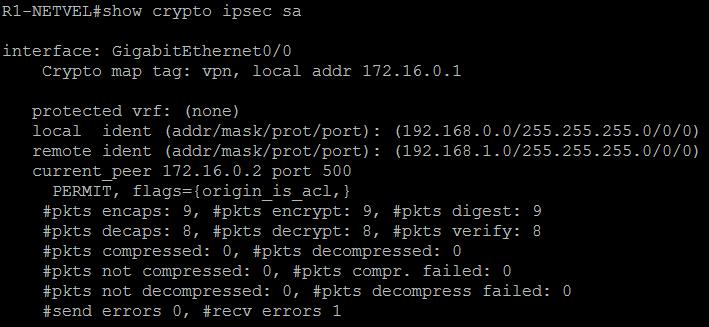 konfigurácia IPsec cisco 3