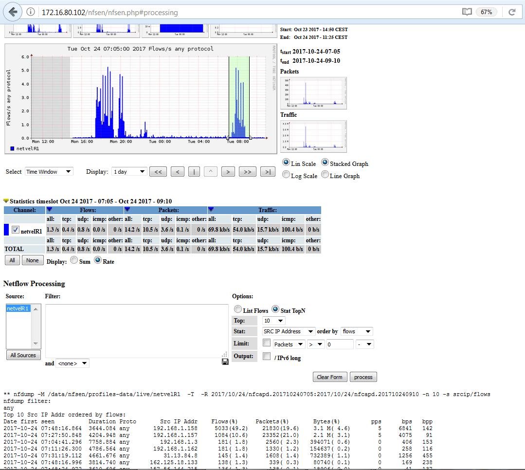analýza prevádzky v sieti nfsen 3