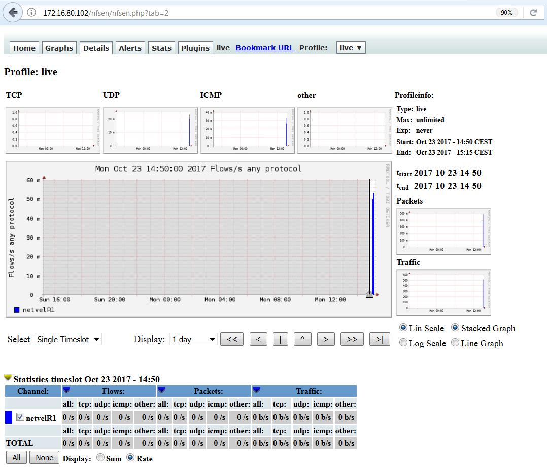 analýza prevádzky v sieti nfsen 1