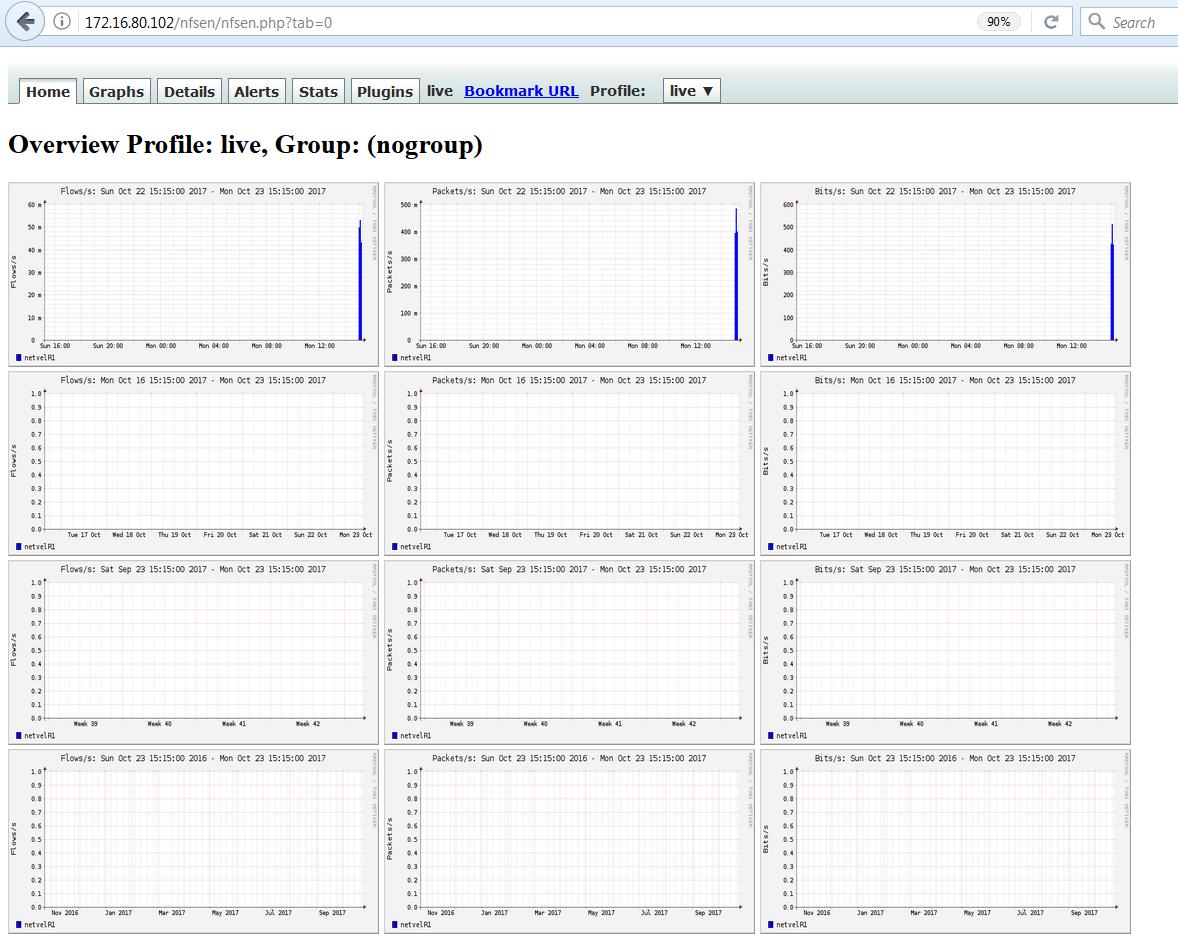 analýza prevádzky v sieti nfsen 2